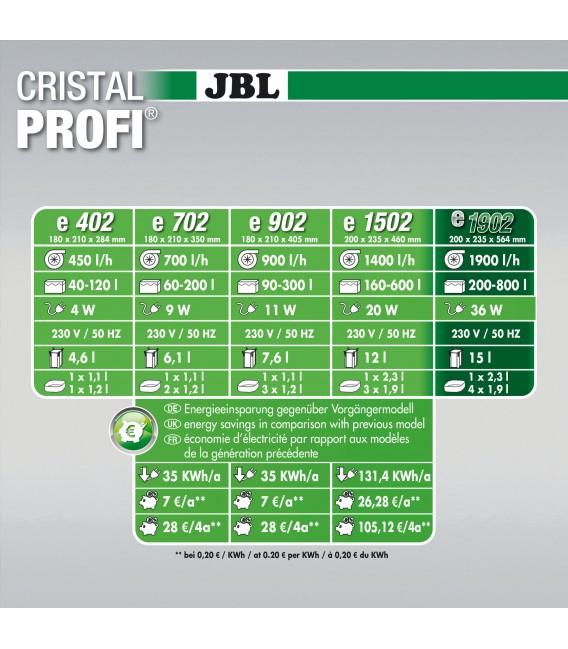 JBL Cristal Profi Greenline e902